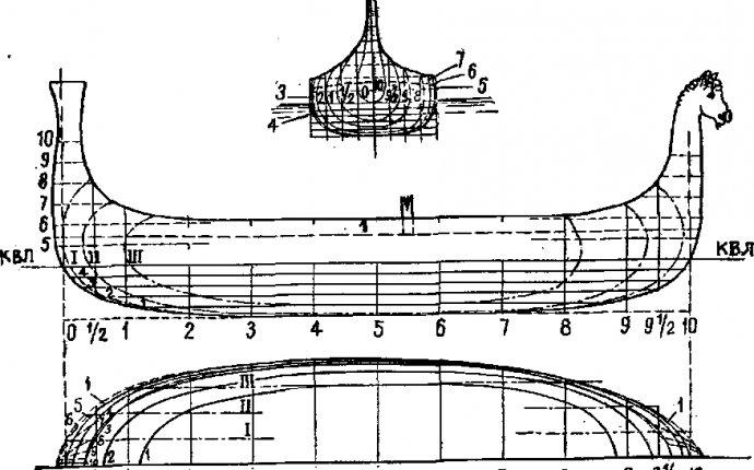 история судостроения