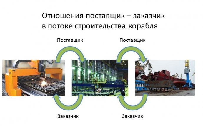 Производственная система