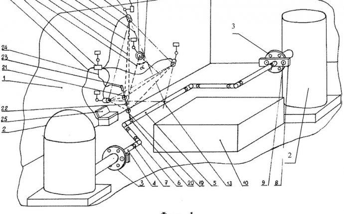 способ определения формы судовой забойной трубы и настроечный